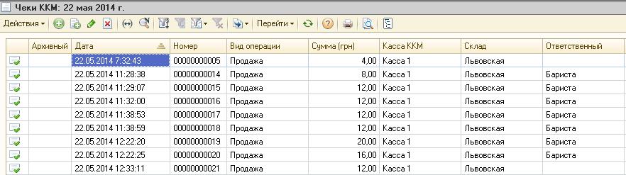 Інтерфейс бариста мобільної торгової точки_html_m65bab639