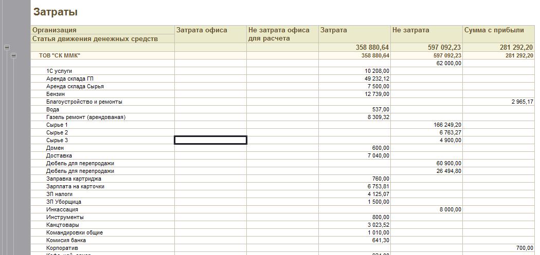 Отчет валовая прибыль по оплаченным реализациям_html_62f8e9bb