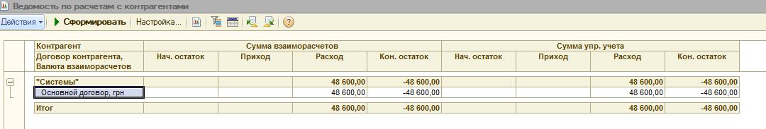 Оптовая торговля (Заказы Резерв на складе) 2_html_m25ddd1a9