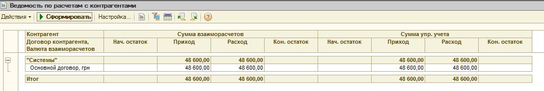 Оптовая торговля (Заказы Резерв на складе) 3_html_m76a96ebe