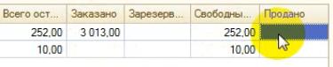 Остатки товара в документах_html_25ea08d3